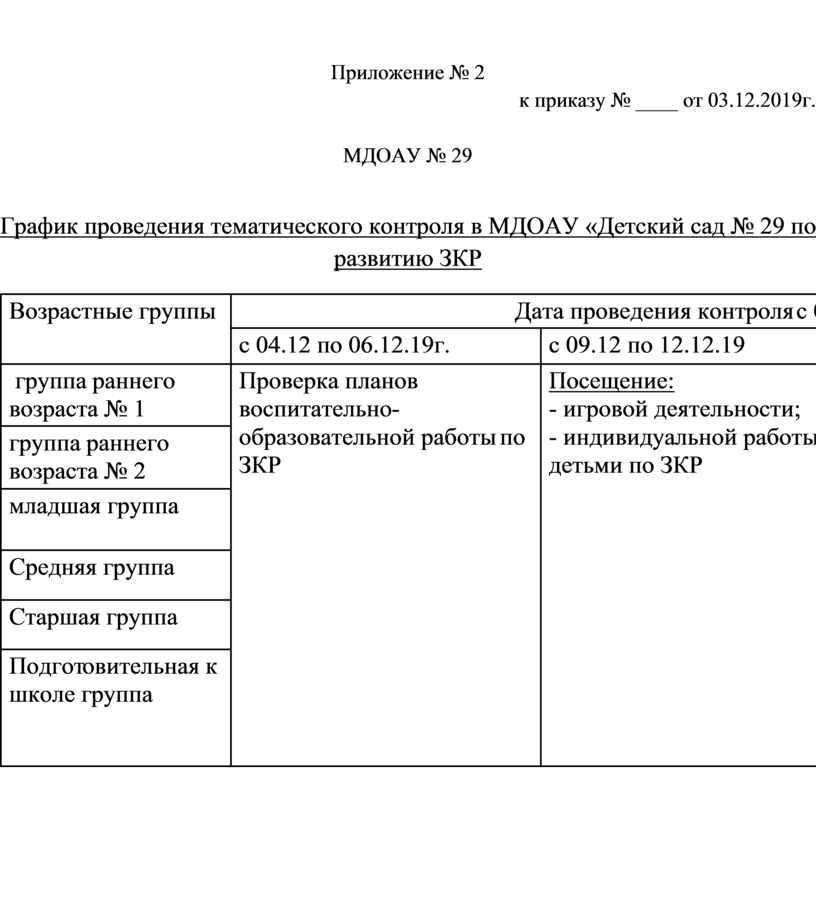 Приложение № 2 к приказу № ____ от 03