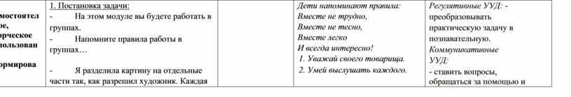 Самостоятел ьное, творческое использован ие сформирова 1