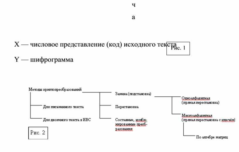 Рис. 1 X — числовое представление (код) исходного текста
