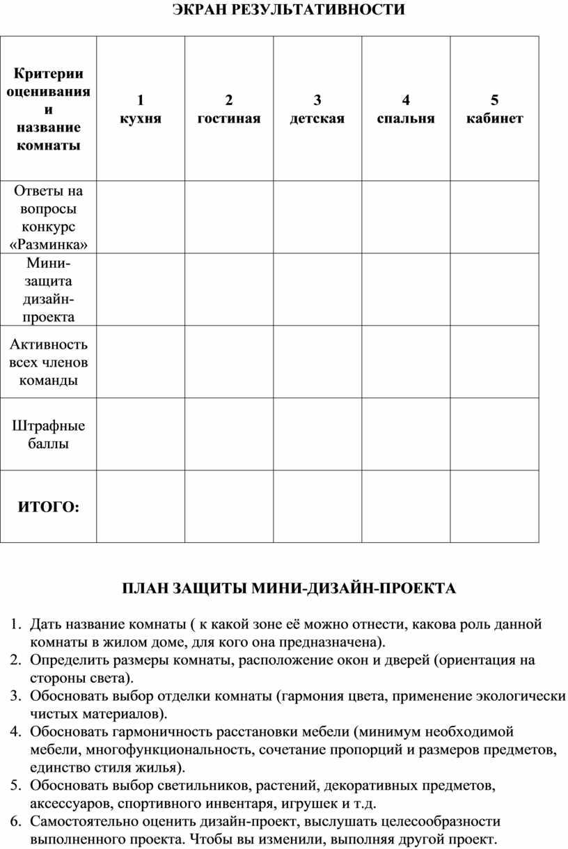 ЭКРАН РЕЗУЛЬТАТИВНОСТИ