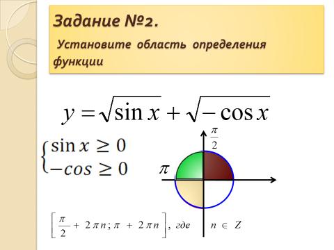"""Презентация к уроку    """"Область определения тригонометрических функций"""""""
