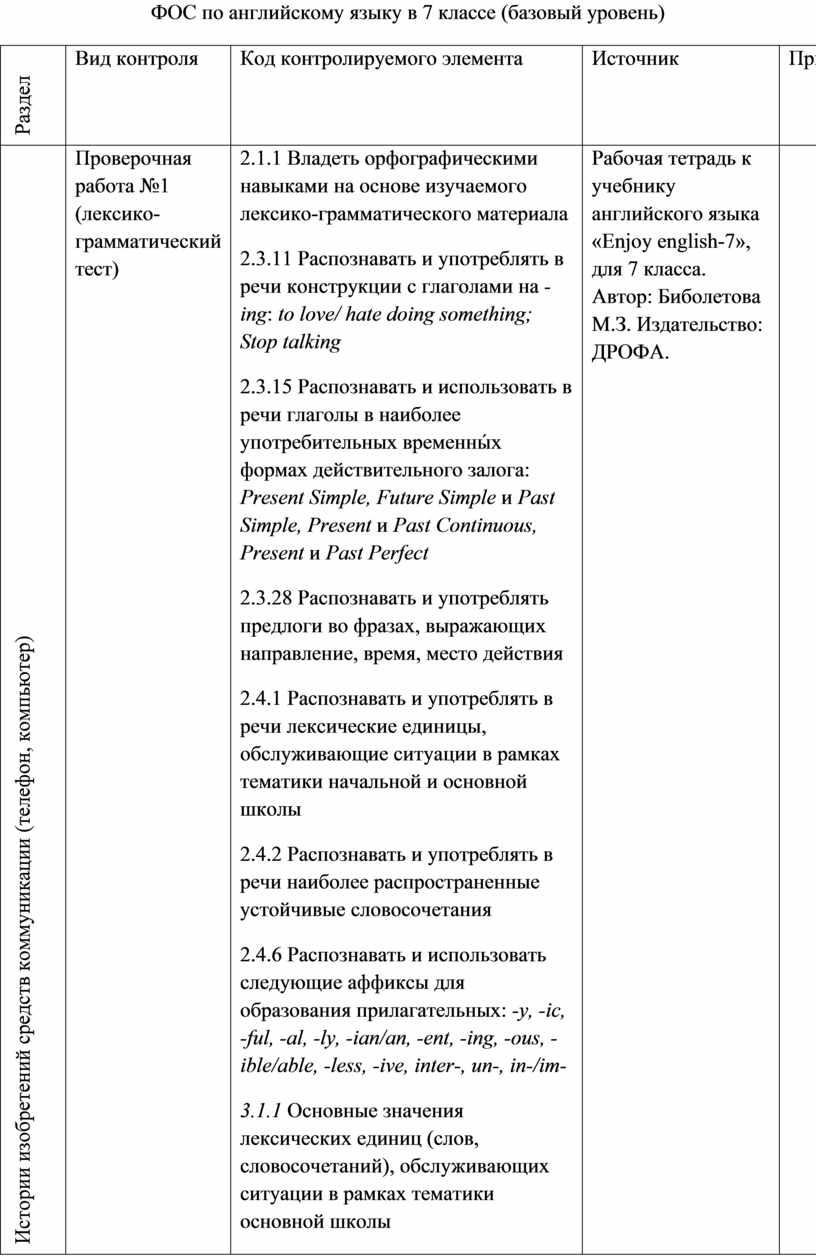 ФОС по английскому языку в 7 классе (базовый уровень)