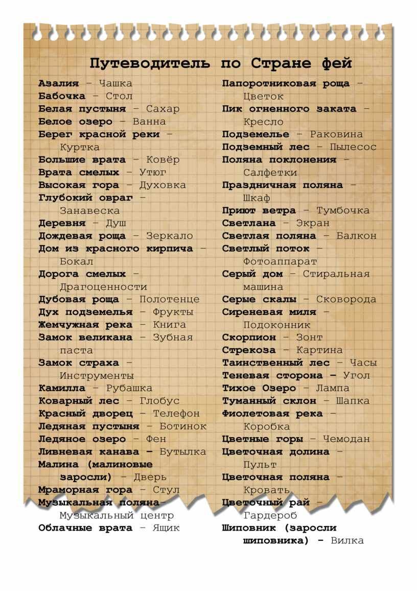 Путеводитель по Стране фей