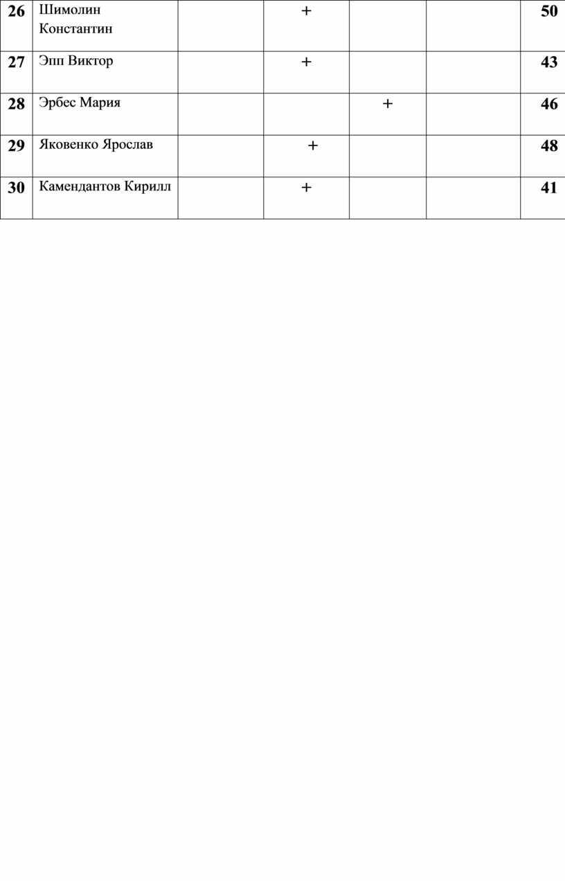 Шимолин Константин + 50 27