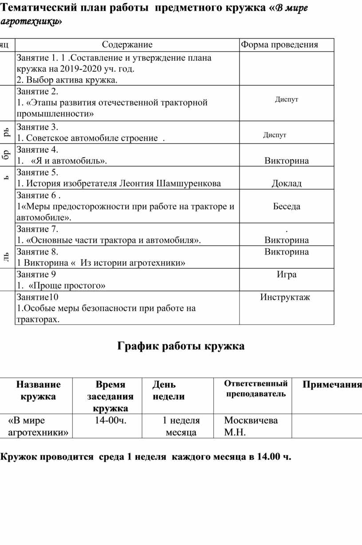 Тематический план работы предметного кружка «