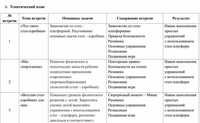 Тематический план № встречи