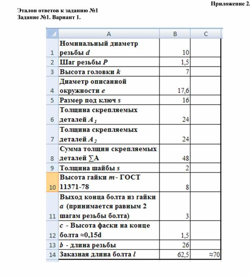 Приложение 2. Эталон ответов к заданию №1