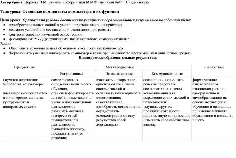 Автор урока: Цориева Л.М, учитель информатики