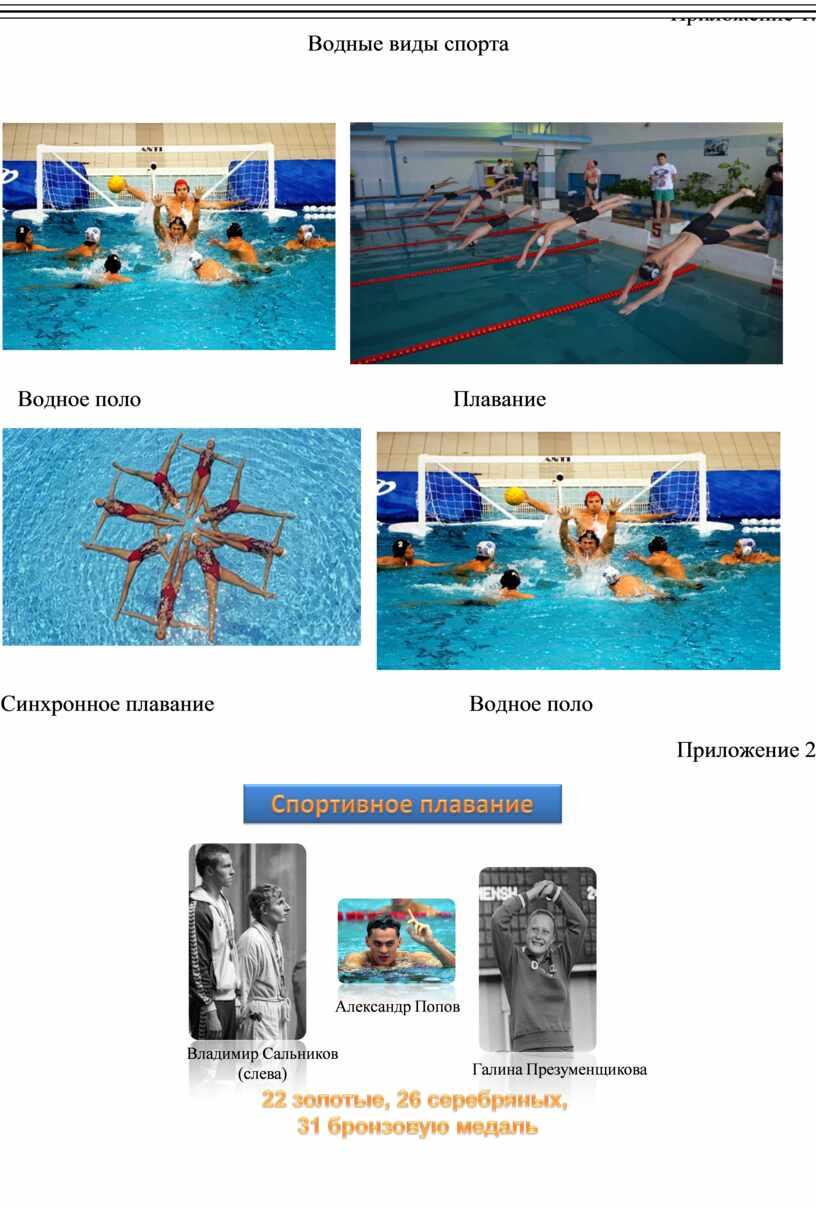 Приложение 1. Водные виды спорта