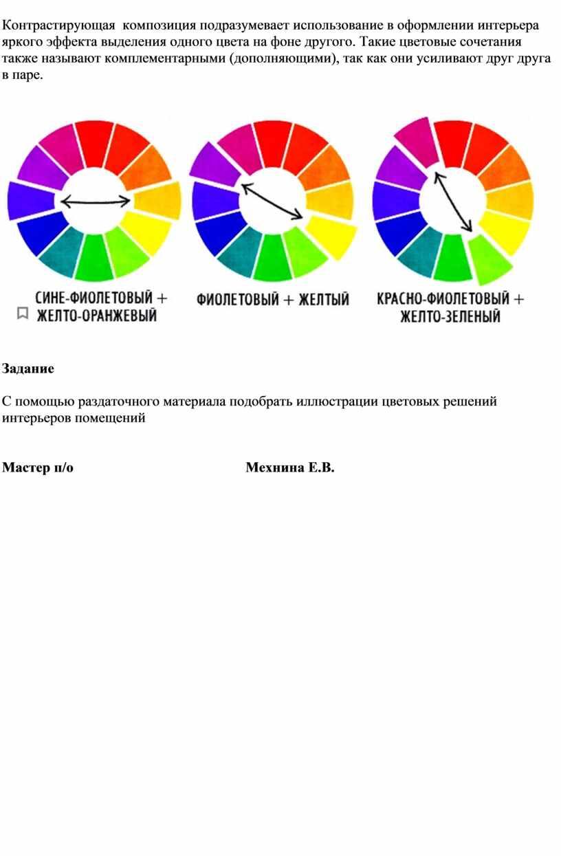 Контрастирующая композиция подразумевает использование в оформлении интерьера яркого эффекта выделения одного цвета на фоне другого