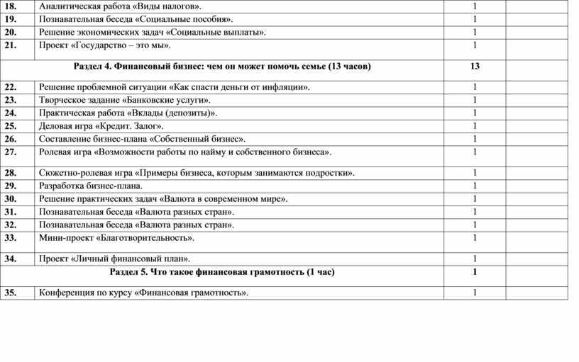 Аналитическая работа «Виды налогов»