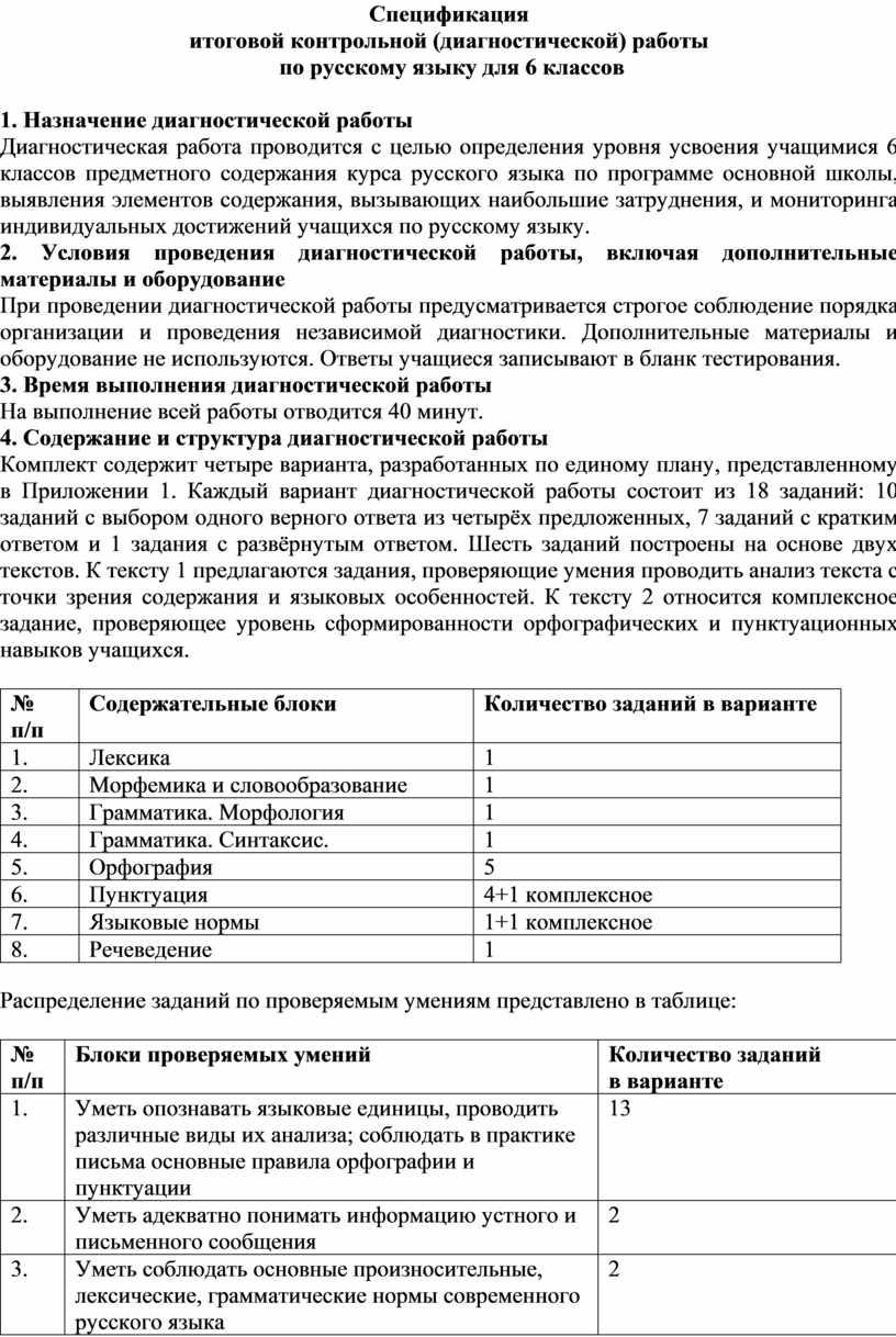 Спецификация итоговой контрольной (диагностической) работы по русскому языку для 6 классов 1