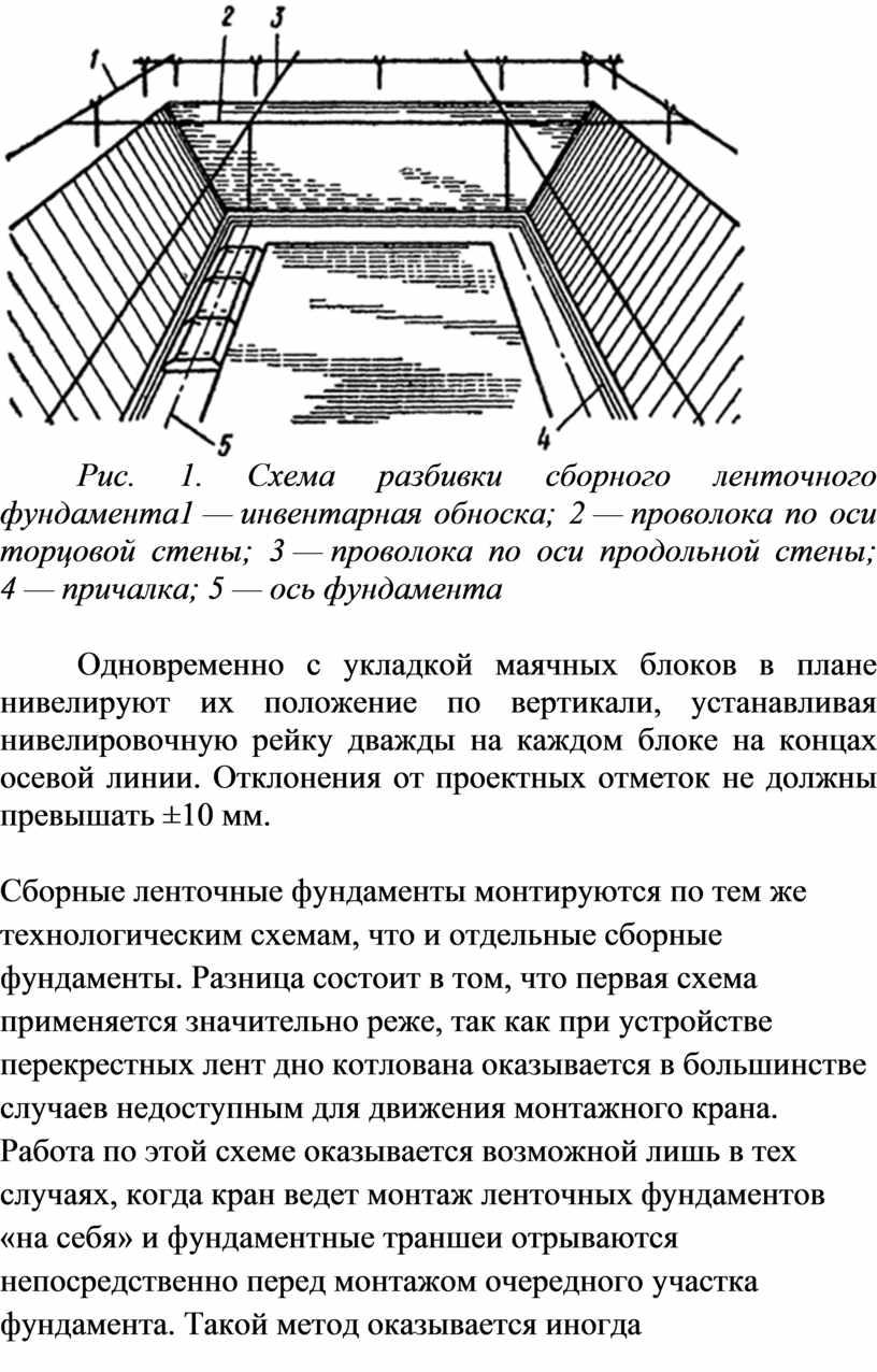 Рис. 1. Схема разбивки сборного ленточного фундамента1 — инвентарная обноска; 2 — проволока по оси торцовой стены; 3 — проволока по оси продольной стены; 4…