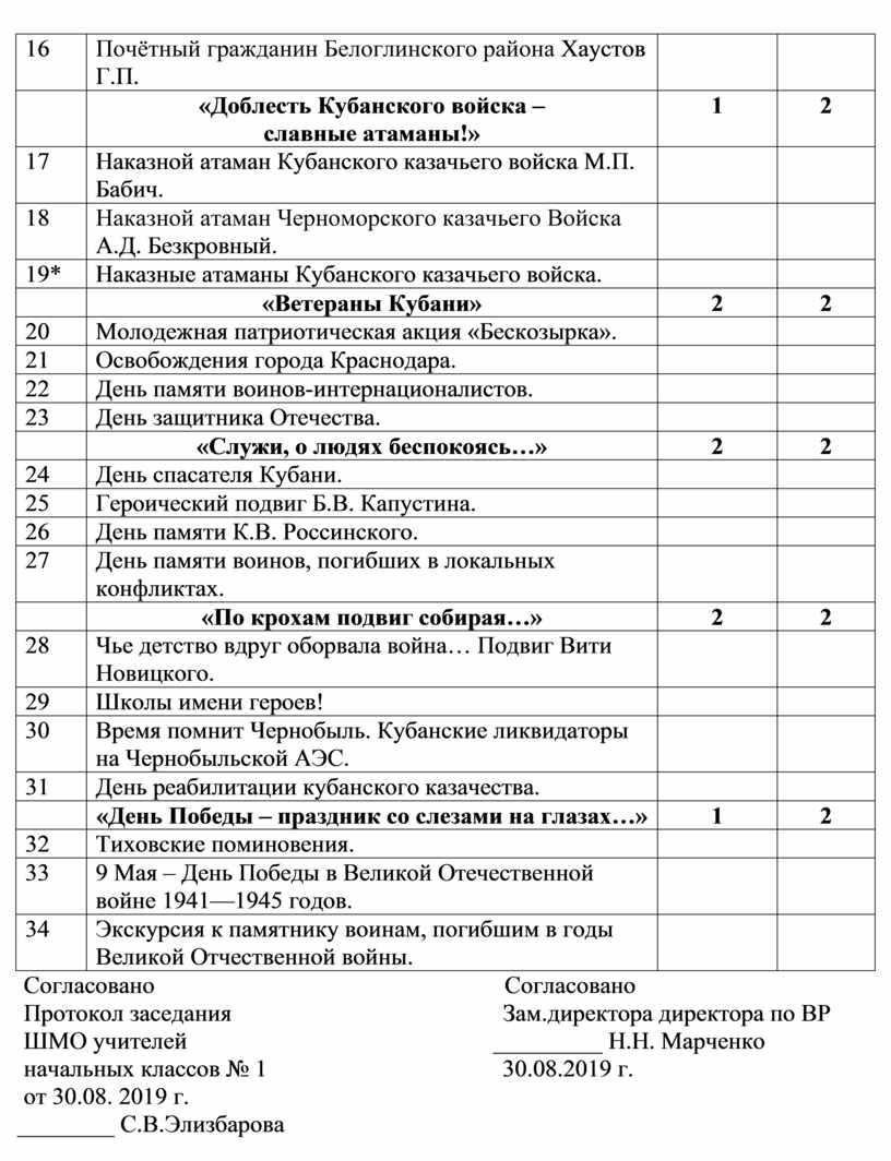 Почётный гражданин Белоглинского района