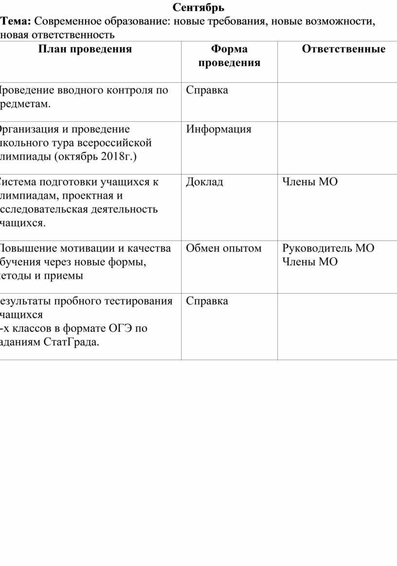 Сентябрь Тема: Современное образование: новые требования, новые возможности, новая ответственность № п/п