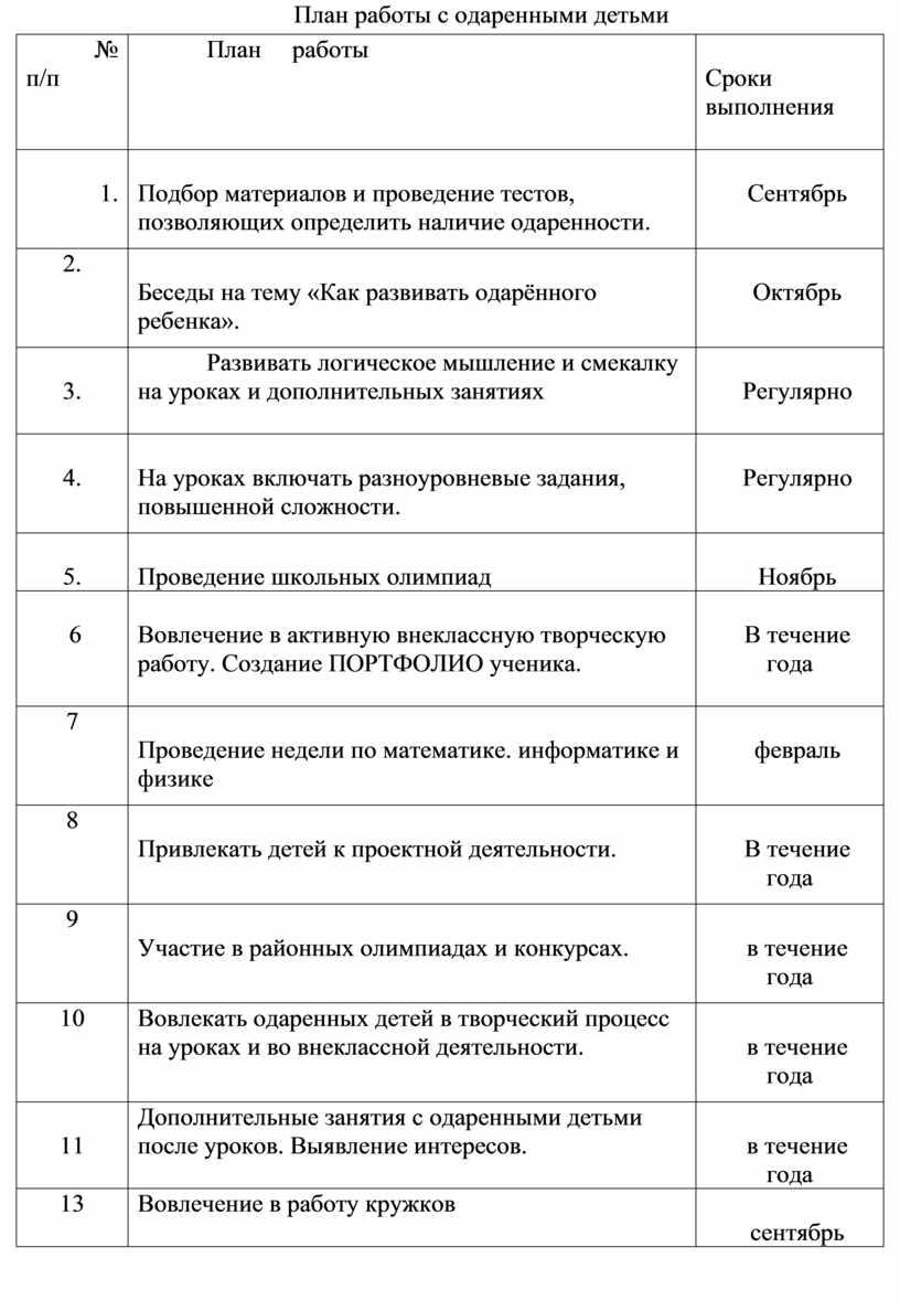 План работы с одаренными детьми № п/п