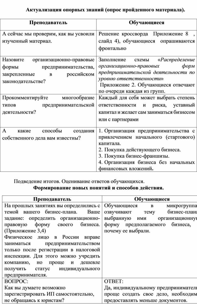 Актуализация опорных знаний (опрос пройденного материала)