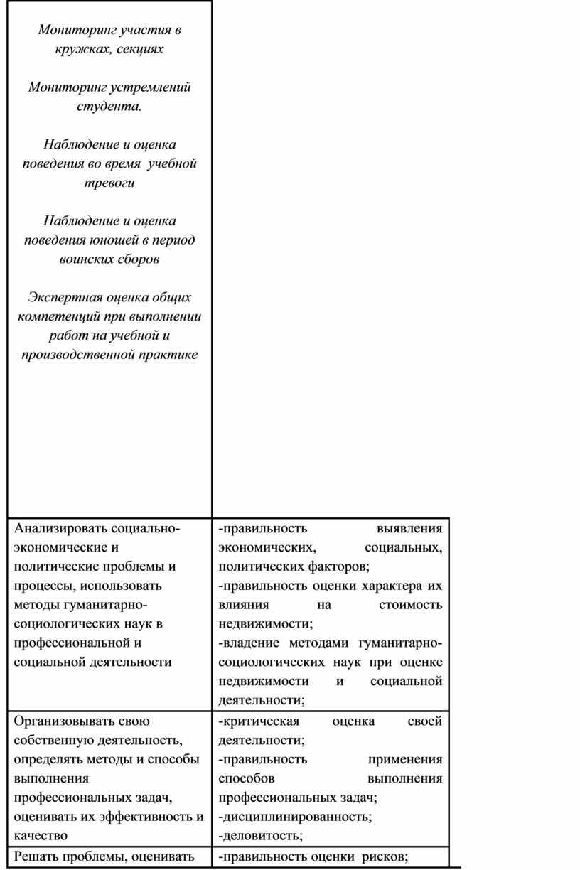 Мониторинг участия в кружках, секциях