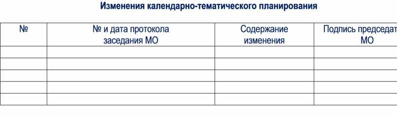 Изменения календарно-тематического планирования № № и дата протокола заседания