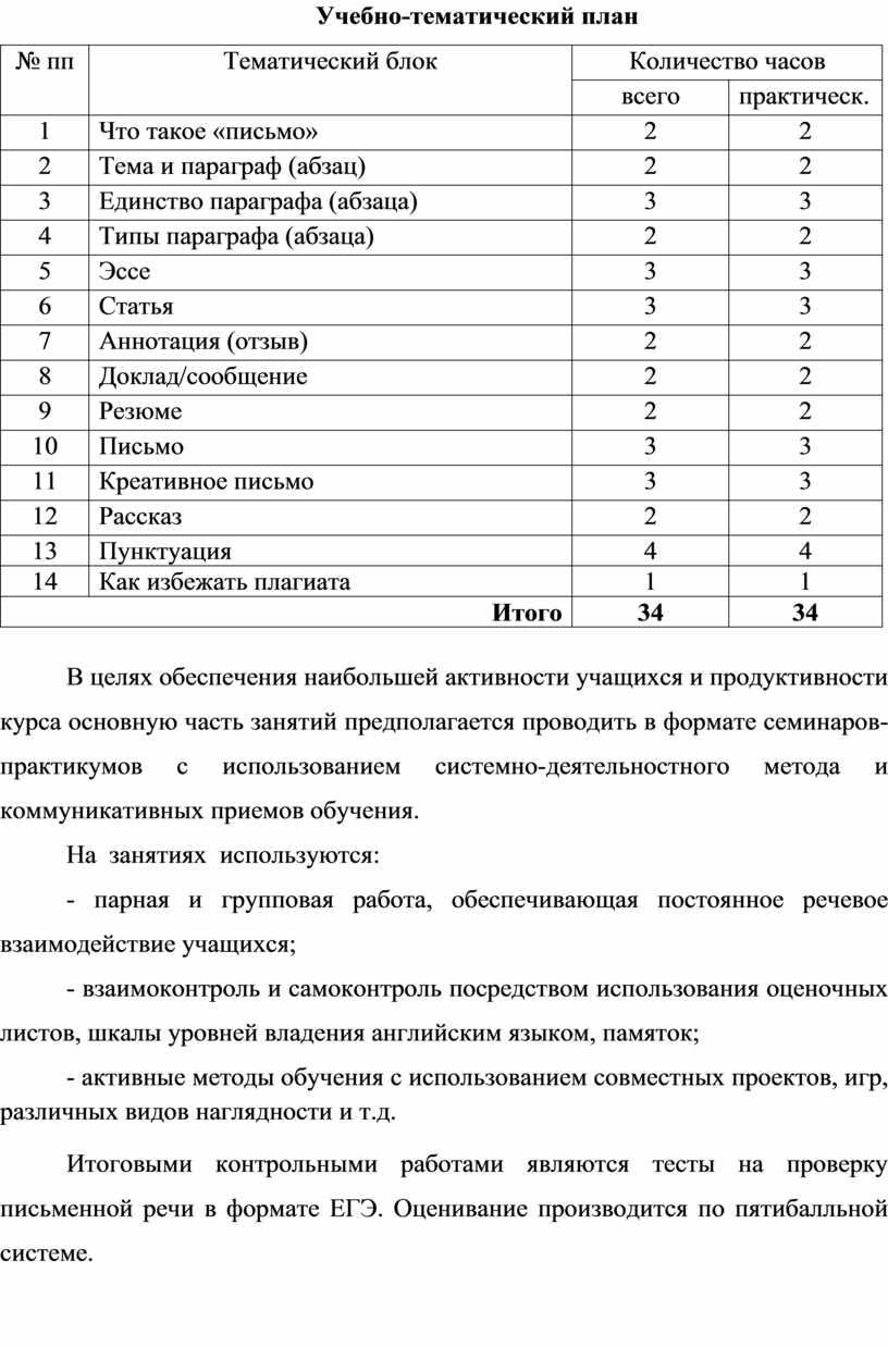 Учебно-тематический план № пп