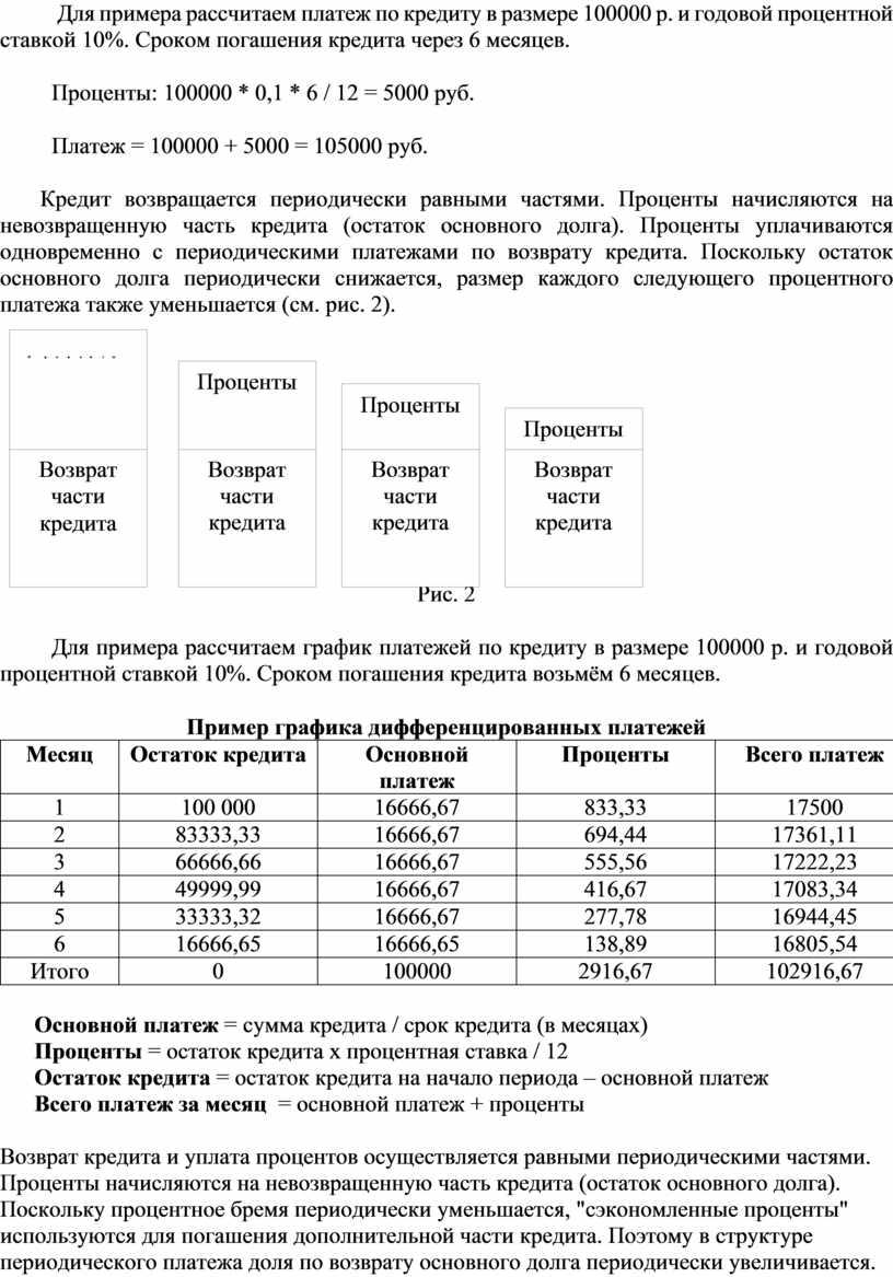Для примера рассчитаем платеж по кредиту в размере 100000 р