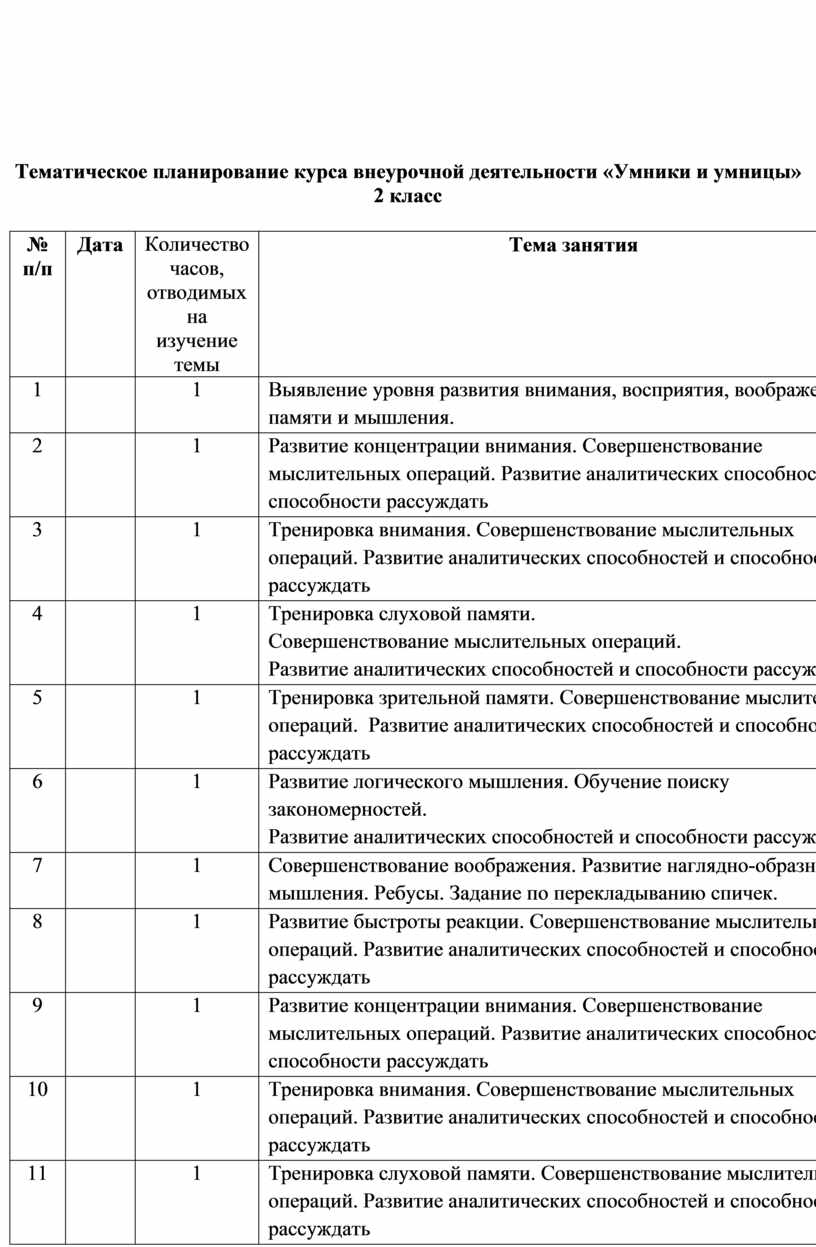 Тематическое планирование курса внеурочной деятельности «Умники и умницы» 2 класс № п/п