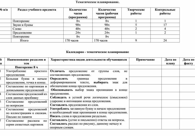 Тематическое планирование. № п / п
