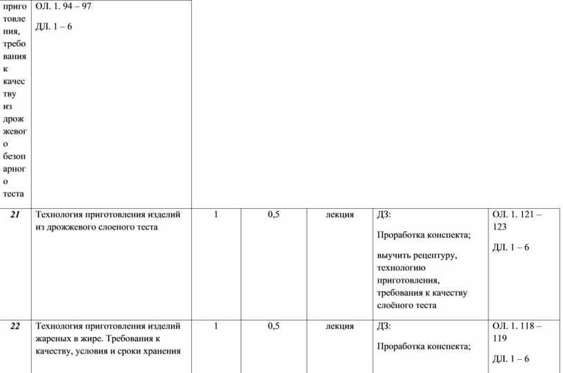 ОЛ. 1. 94 – 97 ДЛ. 1 – 6 21