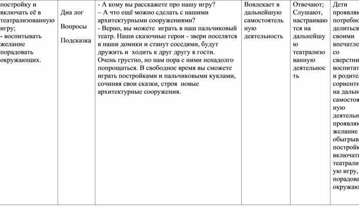 """Конструкт СОД для средней группы . Конструктивно-модельная деятельность """"Домики  для сказочных зверей"""""""