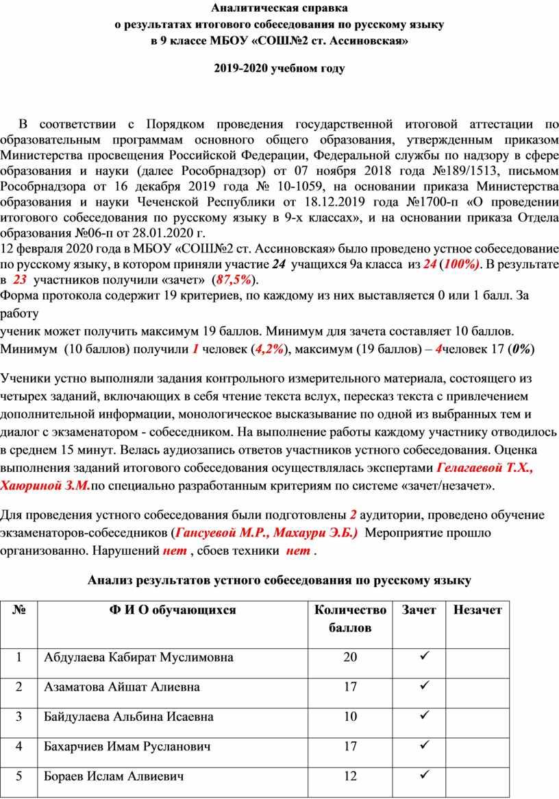 Аналитическая справка о результатах итогового собеседования по русскому языку в 9 классе