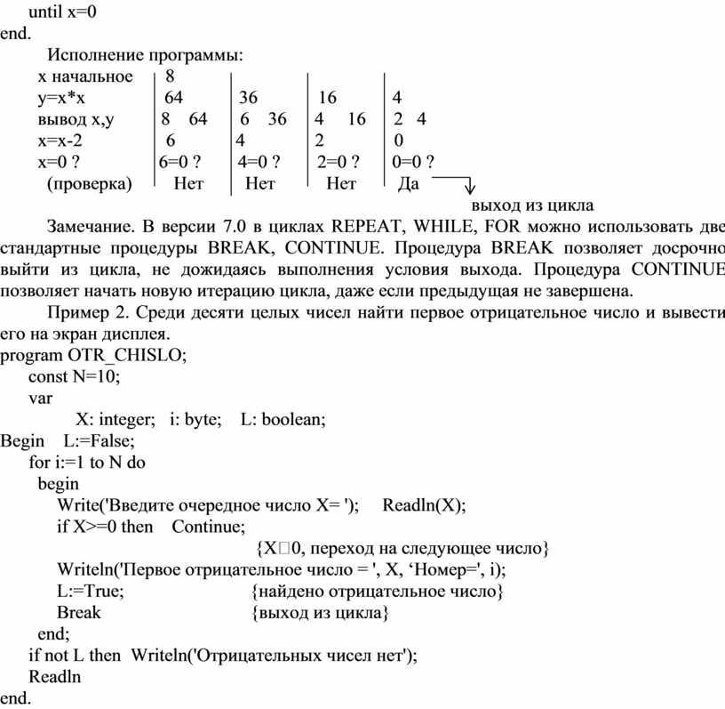 Исполнение программы: x начальное 8 y=x*x 64 36 16 4 вывод x , y 8 64 6 36 4 16 2 4 x=x-2 6 4…