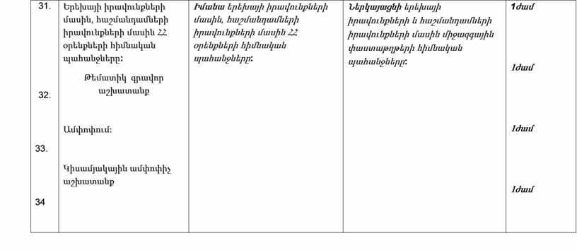 31. 32. 33. 34 Ե րեխայի իրավունքների մասին , հաշմանդամների իրավունքների մասին ՀՀ օրենք ների հիմնական պահանջները : Թեմատիկ գրավոր աշխատանք Ամփոփում: Կիսամյակային ամփոփիչ աշխատանք…
