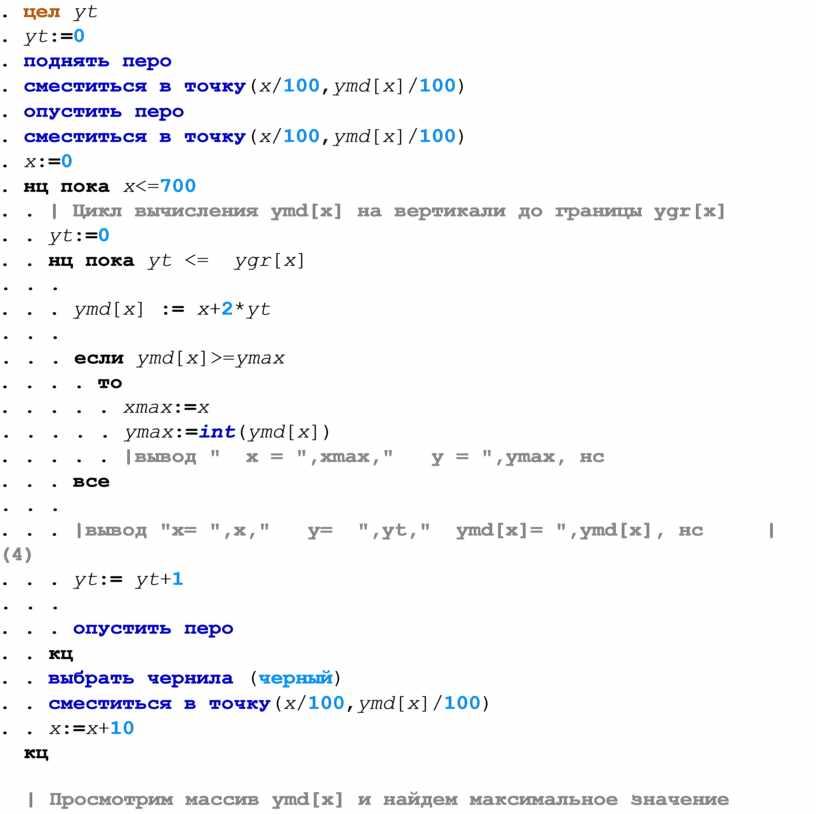Цикл вычисления ymd[x] на вертикали до границы ygr[x]