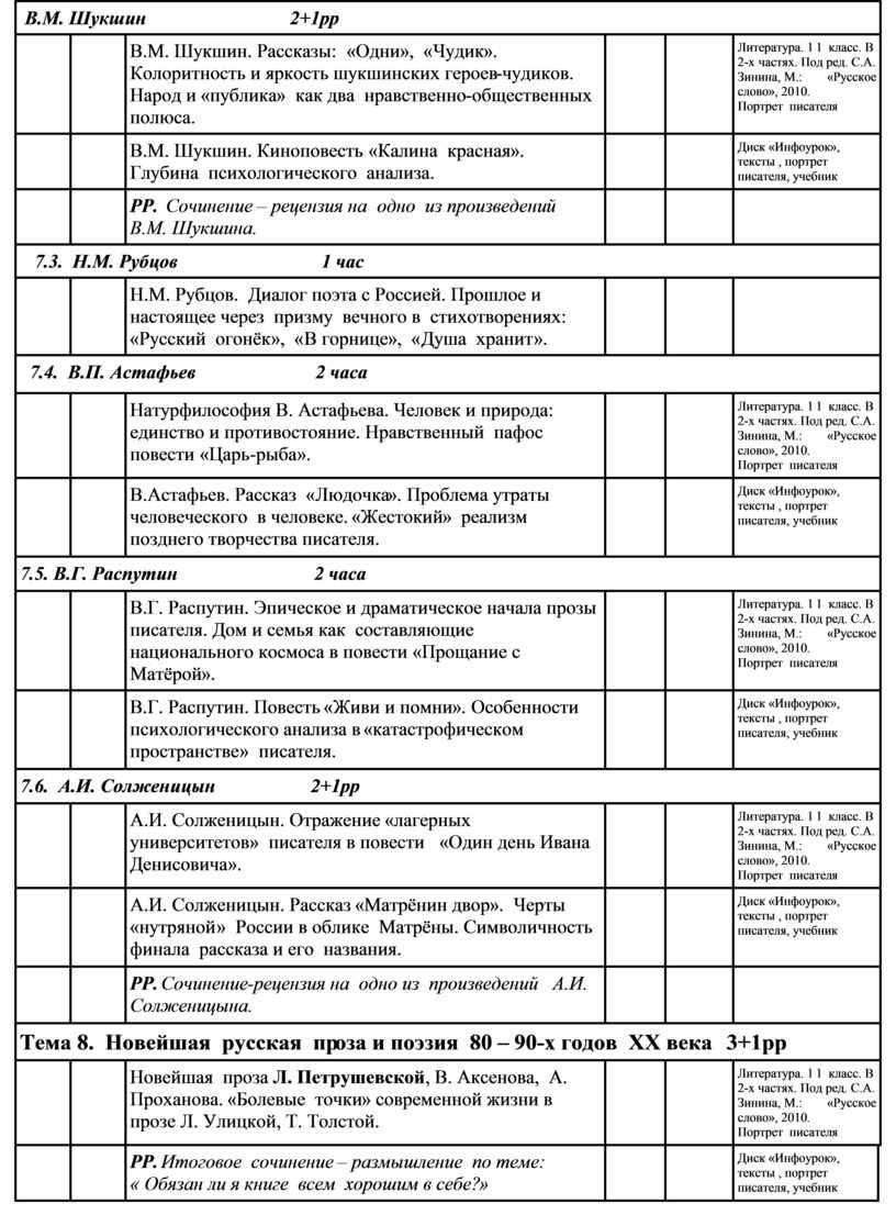 В.М. Шукшин 2+1рр 88