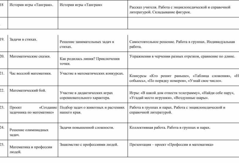 История игры «Танграм».