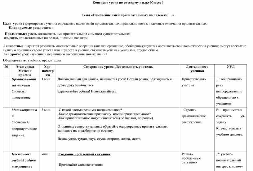 Конспект урока по русскому языку