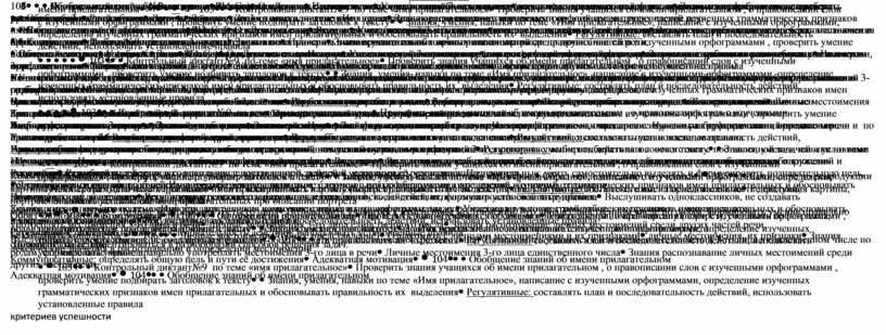 Контрольный диктант№9 по теме «имя прилагательное»Проверить знания учащихся об имени прилагательном , о правописании слов с изученными орфограммами , проверить умение подбирать заголовок к текстуЗнания,…