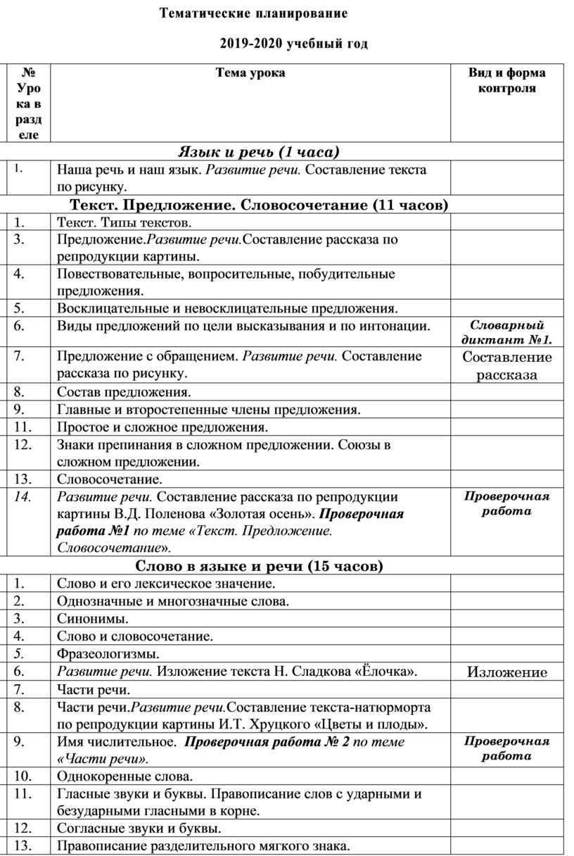 Тематические планирование 2019-2020 учебный год № пп №