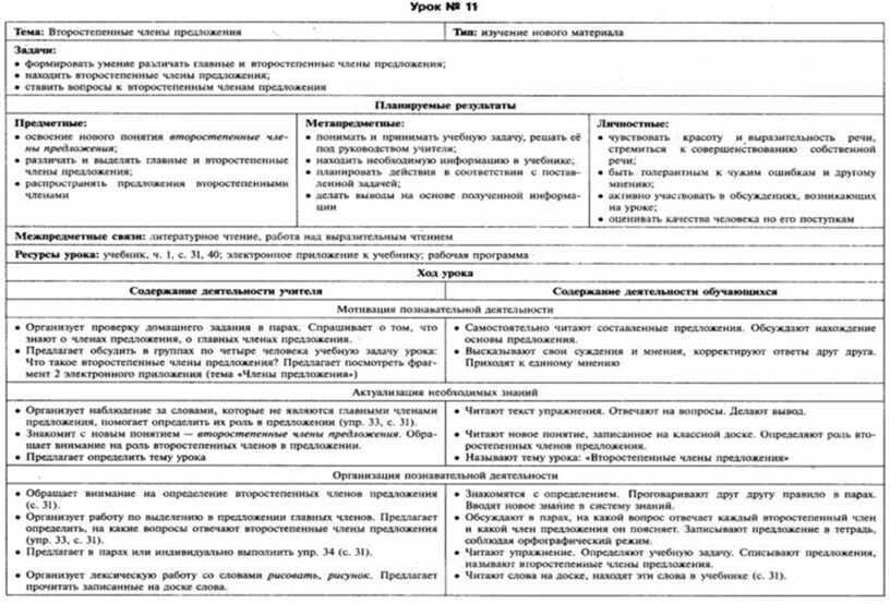 Тех.карты русский язк
