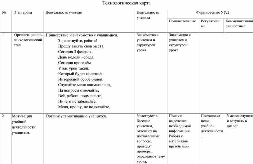 Технологическая карта №