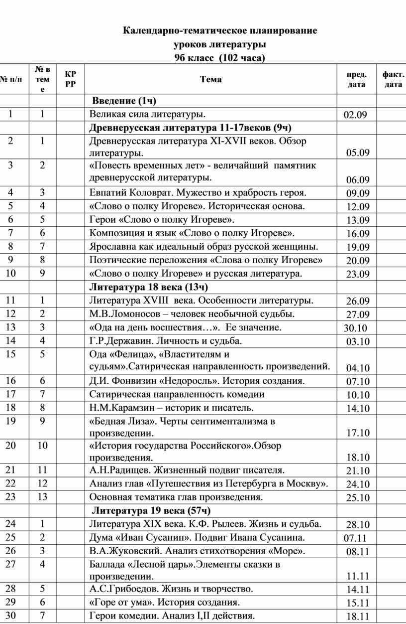 Календарно-тематическое планирование уроков литературы 9б класс (102 часа) № п/п № в теме