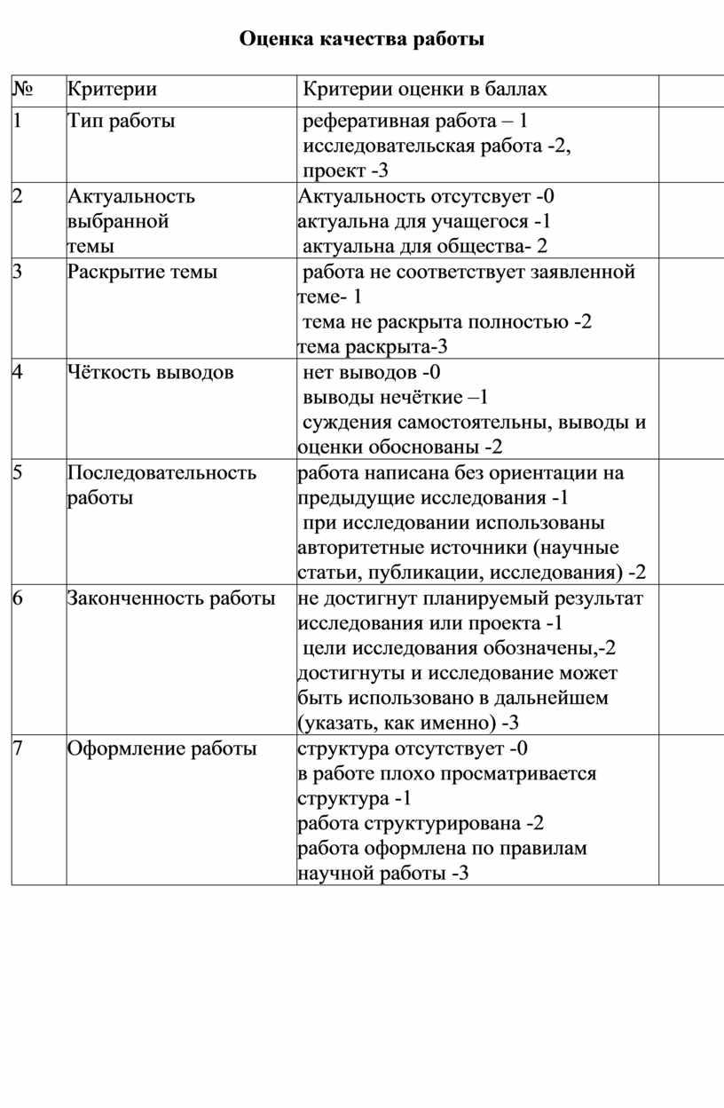 Оценка качества работы №