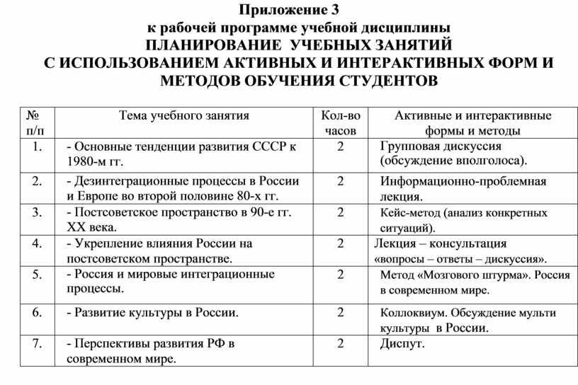 Приложение 3 к рабочей программе учебной дисциплины