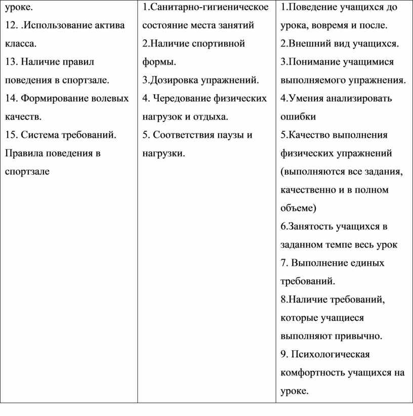 Использование актива класса. 13