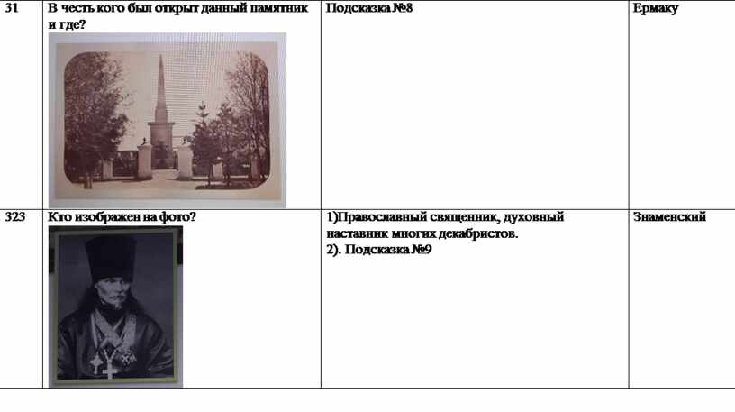 В честь кого был открыт данный памятник и где?