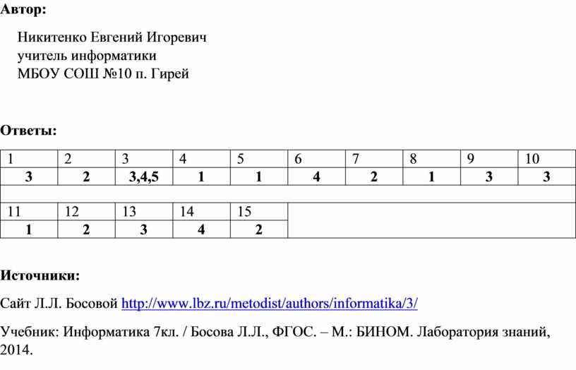 Автор: Никитенко Евгений Игоревич учитель информатики