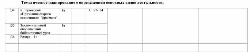 К. Чуковский «Признания старого сказочника» (фрагмент) 1ч