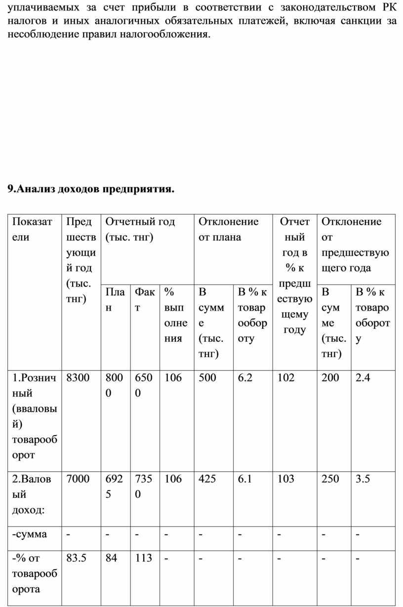РК налогов и иных аналогичных обязательных платежей, включая санкции за несоблюдение правил налогообложения