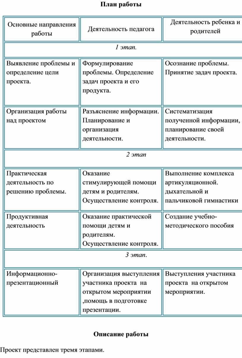 План работы Основные направления работы
