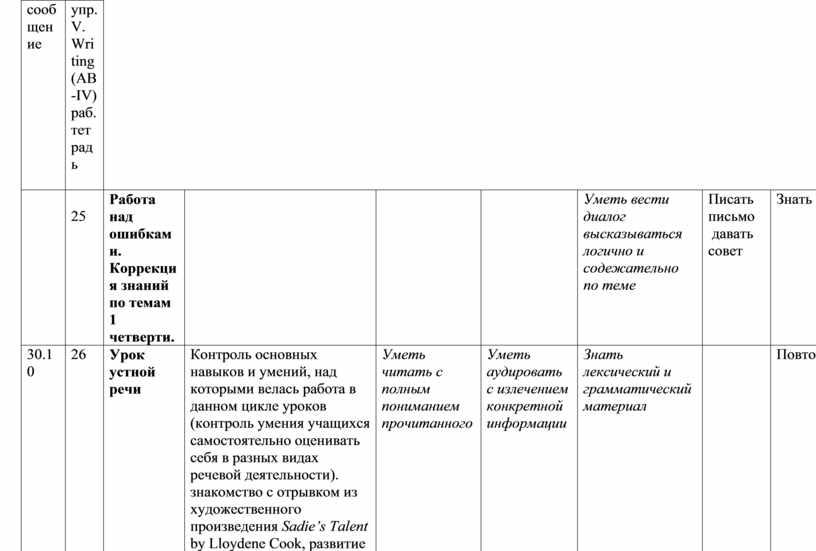 V. Writing (AB-IV) раб . тетрадь 25